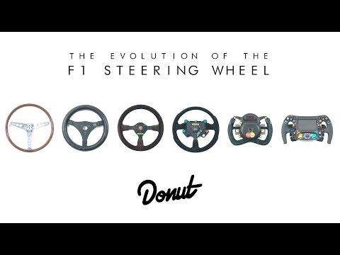 Эволюцию рулей Формулы-1 показали в одном видео