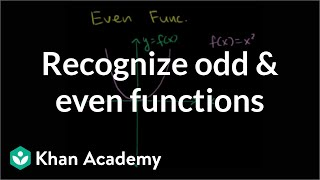Recognizing odd and even functions  Functions and their graph...