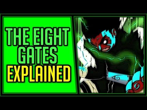 Explaining the Eight Gates (видео)