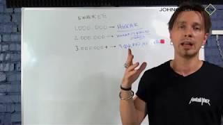 КАЛЬЯННЫЙ БИЗНЕС - 1: Как открыть кальянную?