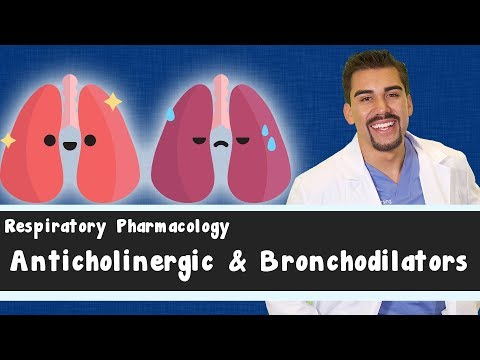 Anticholinergic Bronchodilators *Part 3* (Iprotropium) Brand Name Atr