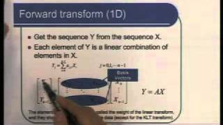 Mod01 Lec-40 Transform Part-1