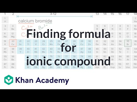 Finding Formula For Ionic Compounds Video Khan Academy