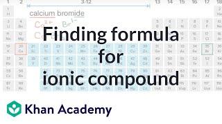 Formula for calcium bromide