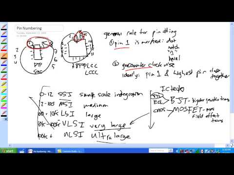 Fixed Function Integrated Circuits Part 2