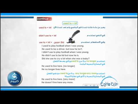 English-Unit4|Grammar Study Past Simple