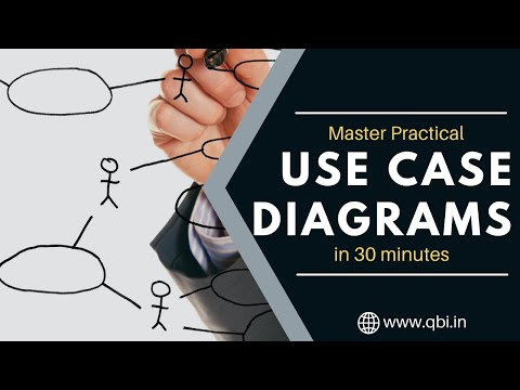 Master Use Case Diagrams | Uml | Business Analyst Training | Vijay  S Shukla