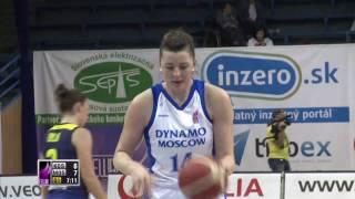 Good Angels Kosice vs Dynamo Moscow – EEWBL 01.04.17 Kosice