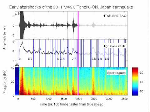 Hearing the Japanese Earthquake - Clip 2