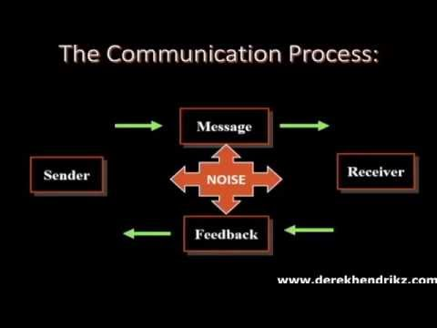 Communication Process and barriers in effective communication