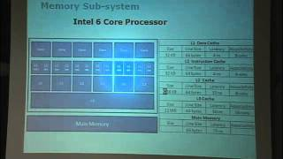 Lec 4 | MIT 6.172 Performance Engineering Of Software Systems, Fall 2010