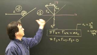 Physics Lesson:  Centripetal Force Part 4 Acceleration Dynamics For High School