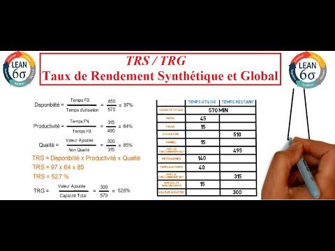 TRS & TRG I Taux de Rendement Synthétique et Global I Outil de Lean Manufacturing