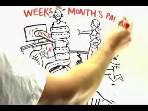 How To Stop Porn Addiction We Can Help Stop Pornography Addiction – I Did It So Can You !!!