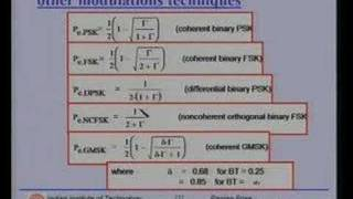 Lecture -28 Modulation Techniques For Mobile Communications
