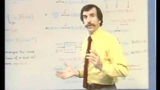 Lecture 21, Continuous-Time Second-Order Systems  | MIT RES.6.007 Signals And Systems, Spring 2011