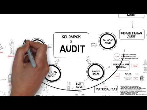 Memahami Audit Dengan Singkat!!! Check This Out!!!