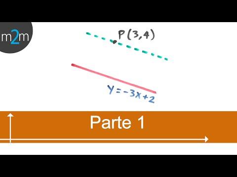 Gleichung der Geraden durch einen Punkt und parallel zu einer gegebenen Linie (TEIL 1/2)