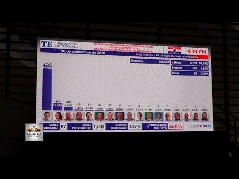 Laurentino Cortizo ganador de las primarias presidenciales del PRD