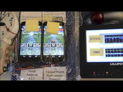 How to Melt Butter with a Google Nexus 4--with and without VirtualMetrix's Performance Management