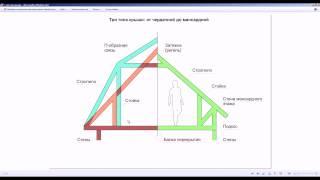 Проектирование крыш загородных домов