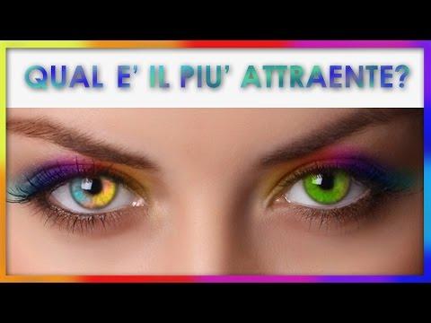 il significato del colore degli occhi spiegato in un video!