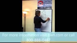 4 Major Waterproofing Techniques | Basement Waterproofing Nationwide | (410) 679-2000