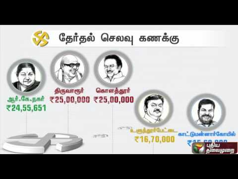 Highlight-of-EC-has-releases-election-expenditure-details