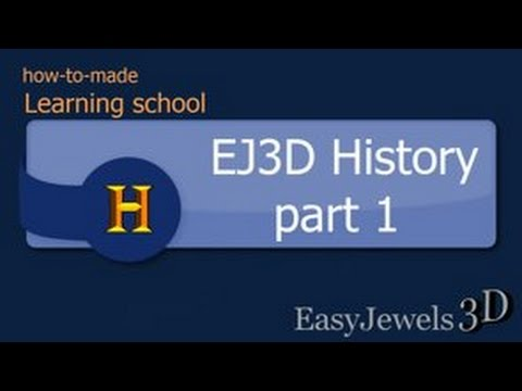 Learning History Part 1