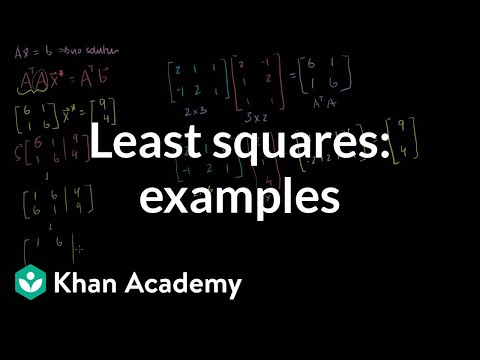 Linear Algebra: Least Squares Examples