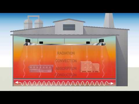 Basics of Infrared Heating