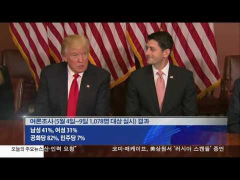 트럼프 국정지지도 36%   역대 최저  5.10.17 KBS America News