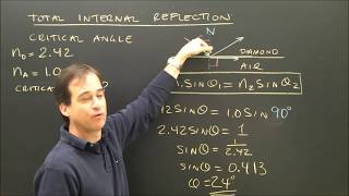 Total Internal Reflection Refraction Of Light Sample Problem Lesson Part 3