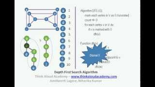 Depth First Search Algorithm : DFS : Decrease and Conquer Technique : Think Aloud Academy