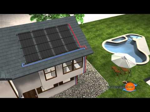 Calefactor solar para piscina videos videos for Calefactor para piscina