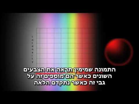 Quantenmechanik - Kapitel 1 hebräisch sub.avi