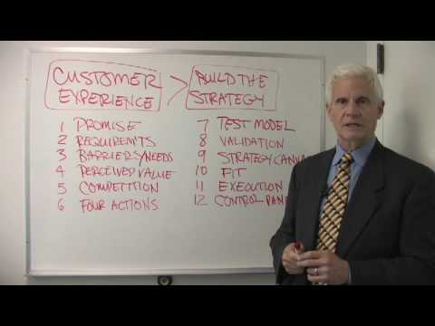Business Plan Tips : Business Planning: Value Innovation Plan
