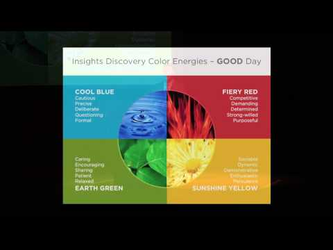 Your personality and your brain | Scott Schwefel | TEDxBrookings