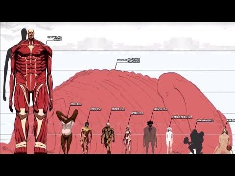The Biggest Titan Of All - Titan Size Comparison (HD).