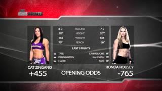 Ronda Rousey (-765) vs. Cat Zingano (+455) - UFC Women's Bantamweight Title Opening Odds Breakdown