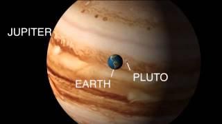 Pluto (dwarf Planet)