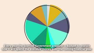 Scotland\'s Draft Budget 2018-19