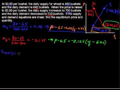 Anwendung von Linear Systems mit Wirtschaftswissenschaften - Precalculus Tipps