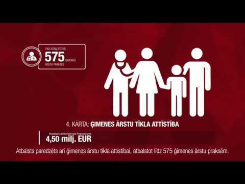 Eiropas Savienības fondu ieguldījums veselības aprūpei Latvijā
