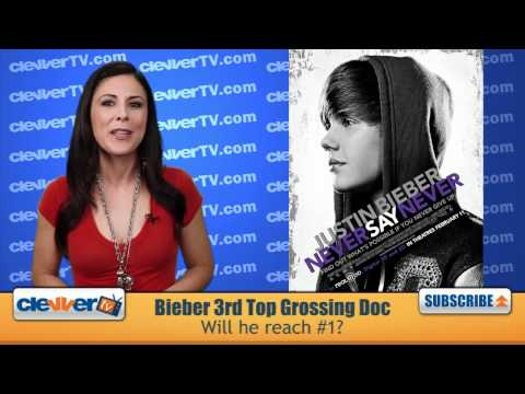 """Justin Bieber's """"Never Say Never"""" Becomes 3rd Highest Grossing Documentary"""