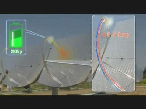 Why Design Now?: Z-20 Concentrated Solar-Power System