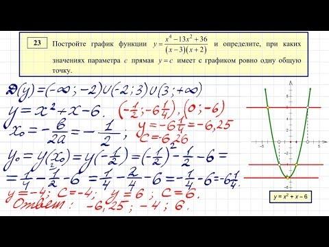 ответы на 1318 вариант по математике