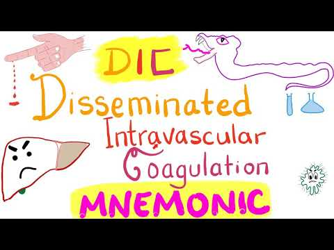Disseminated Intravascular Coagulation (DIC)   Mnemonic