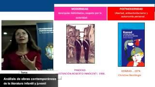 UTPL ANALISIS DE OBRAS CONTEMPORANEAS [(MAESTRÍA EN LITERATURA INFANTIL Y JUVENIL IV)]