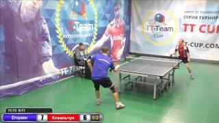 Егоркин П. vs Ковальчук Н.